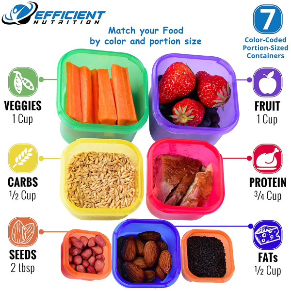 perfect portions scale food codes pdf